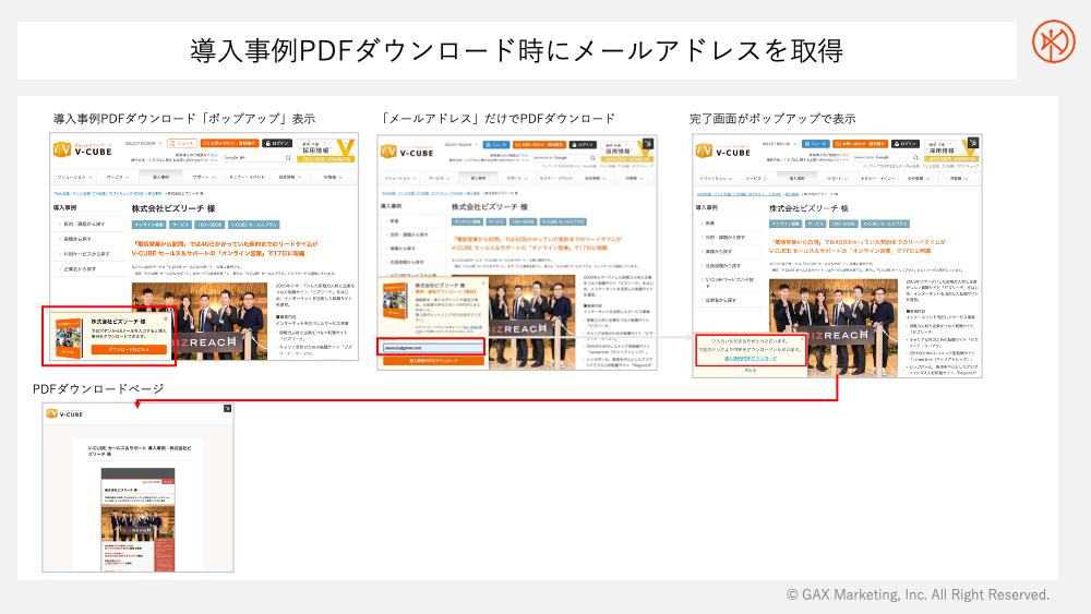事例PDFダウンロード時にいメールアドレスを取得