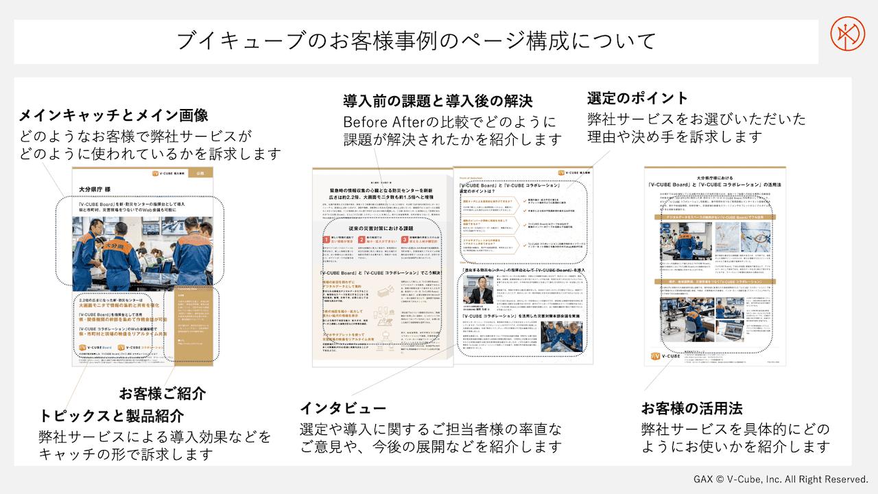 お客様 導入事例のページ構成について